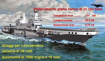 La portaerei Cavour, 900 milioni di euro, sarà in grado di ospitare anche i velivoli a decollo orizzontale, come i nuovissimi Joint Strike Fighters e un sottosistema missilistico Saam-It Aster 15, due cannoni 76/62